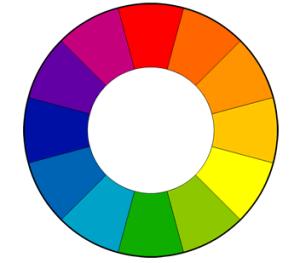 ფერთა წრე