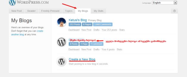 WordPress.com — creating new blog