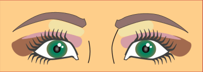 ახლოს დასმული თვალები.თვალების მაკიაჟი
