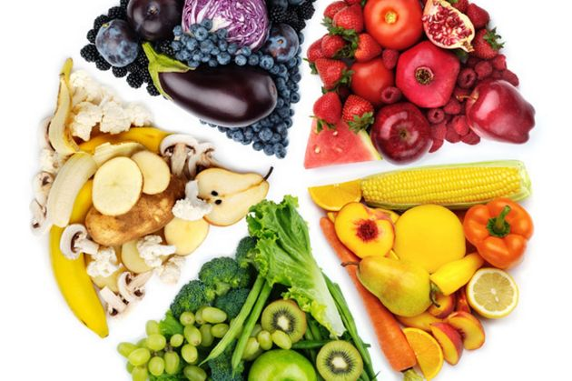 Fruits+and+vegetables+separated+by+colour+groups